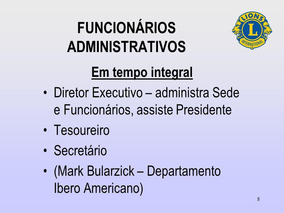 8 FUNCIONÁRIOS ADMINISTRATIVOS Em tempo integral Diretor Executivo – administra Sede e Funcionários, assiste Presidente Tesoureiro Secretário (Mark Bularzick – Departamento Ibero Americano)
