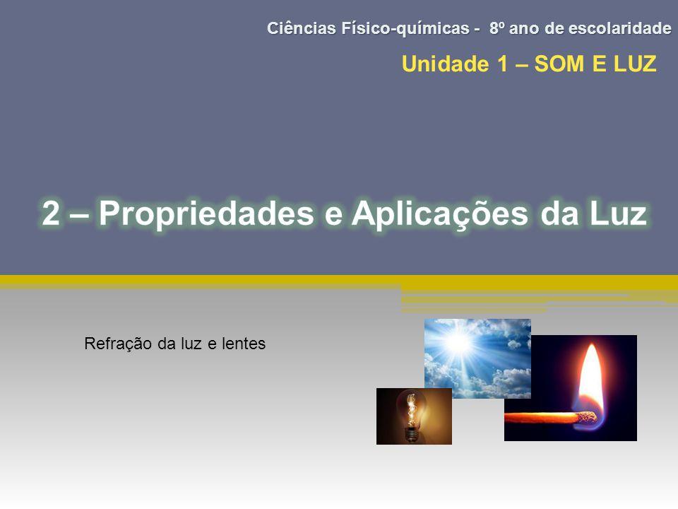 Unidade 1 – SOM E LUZ Ciências Físico-químicas - 8º ano de escolaridade Refração da luz e lentes