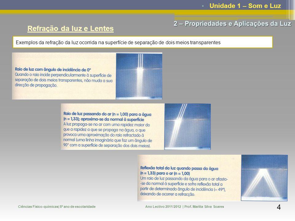 Unidade 1 – Som e Luz Ciências Físico-químicas| 8º ano de escolaridadeAno Lectivo 2011/2012 | Prof. Marília Silva Soares 4 Refração da luz e Lentes Ex