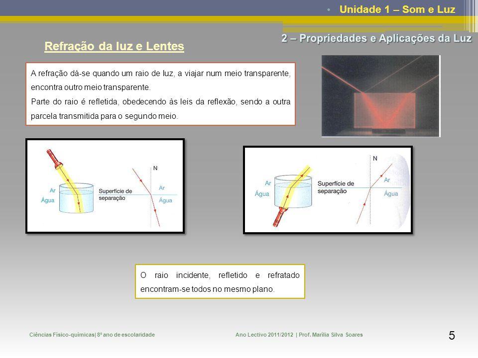 Unidade 1 – Som e Luz Ciências Físico-químicas| 8º ano de escolaridadeAno Lectivo 2011/2012 | Prof. Marília Silva Soares 5 Refração da luz e Lentes A