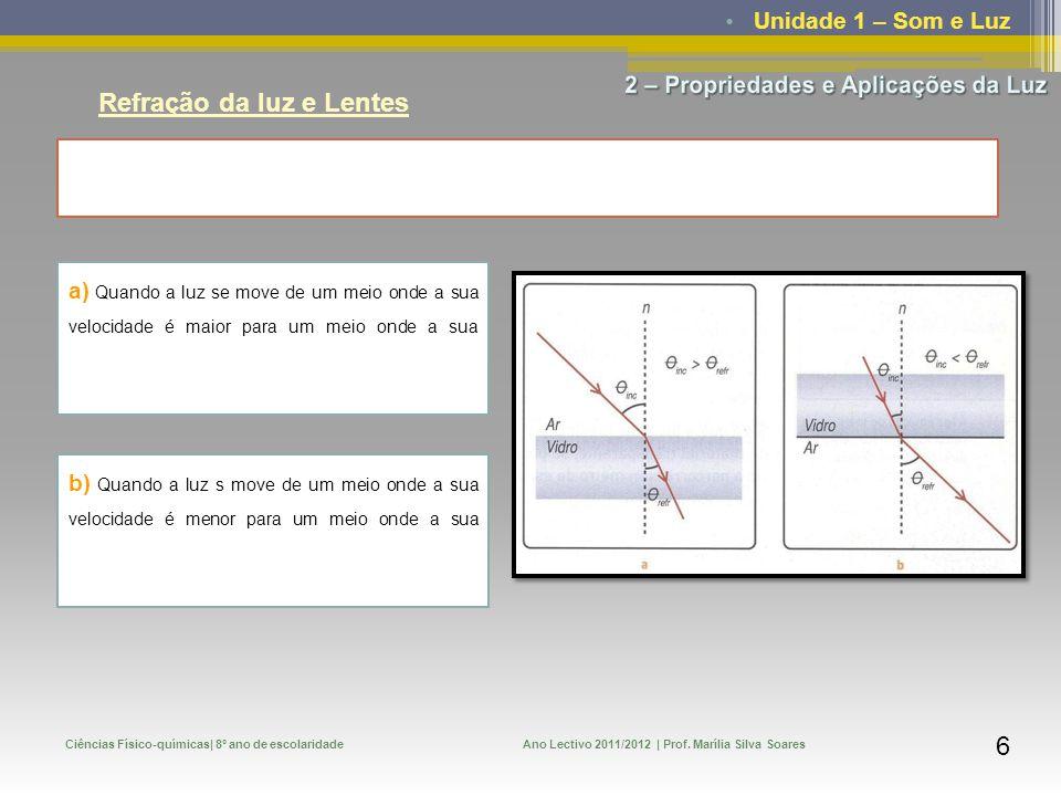 Unidade 1 – Som e Luz Ciências Físico-químicas| 8º ano de escolaridadeAno Lectivo 2011/2012 | Prof. Marília Silva Soares 6 Refração da luz e Lentes