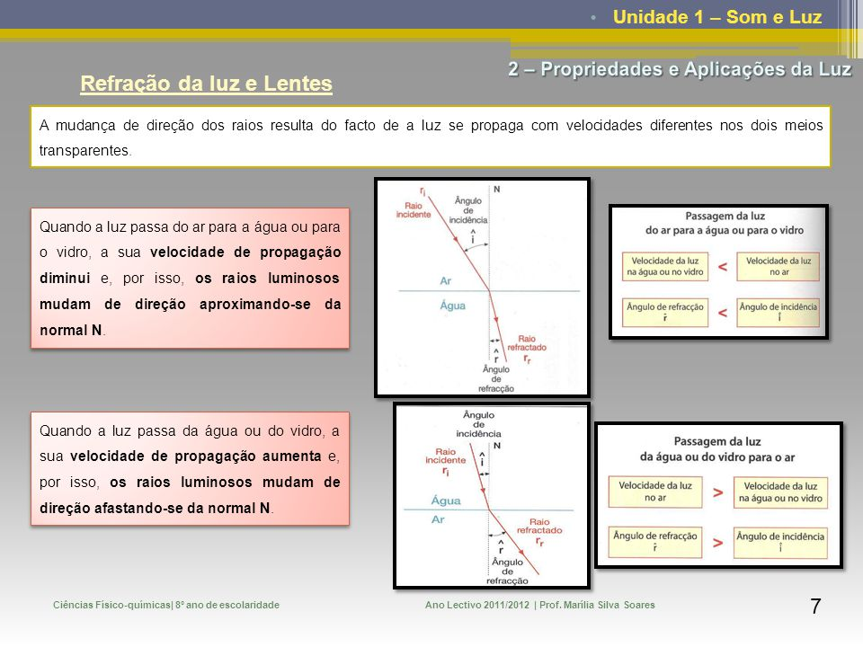 Unidade 1 – Som e Luz Ciências Físico-químicas| 8º ano de escolaridadeAno Lectivo 2011/2012 | Prof. Marília Silva Soares 7 Refração da luz e Lentes A