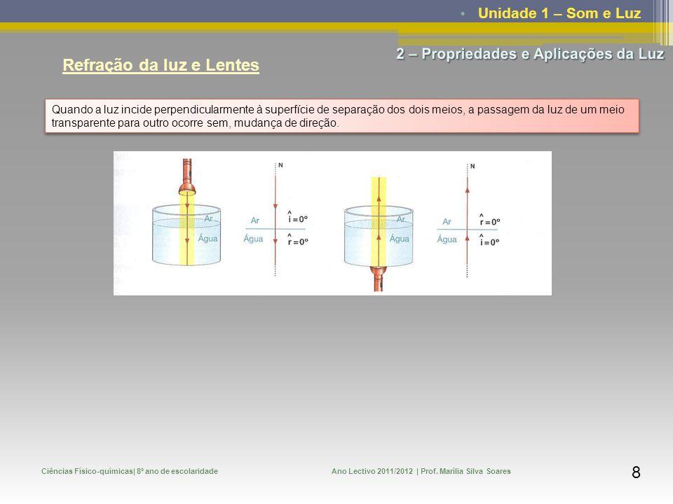 Unidade 1 – Som e Luz Ciências Físico-químicas| 8º ano de escolaridadeAno Lectivo 2011/2012 | Prof. Marília Silva Soares 8 Refração da luz e Lentes Qu