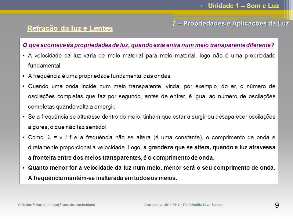 Unidade 1 – Som e Luz Ciências Físico-químicas| 8º ano de escolaridadeAno Lectivo 2011/2012 | Prof. Marília Silva Soares 9 Refração da luz e Lentes O