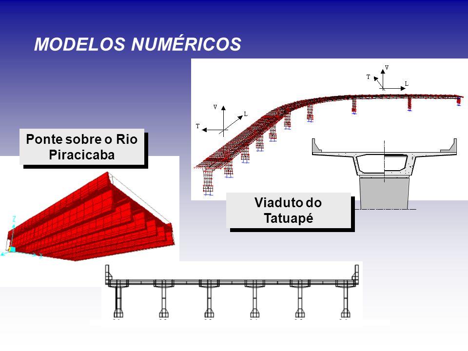 MODELOS NUMÉRICOS Viaduto do Tatuapé Ponte sobre o Rio Piracicaba