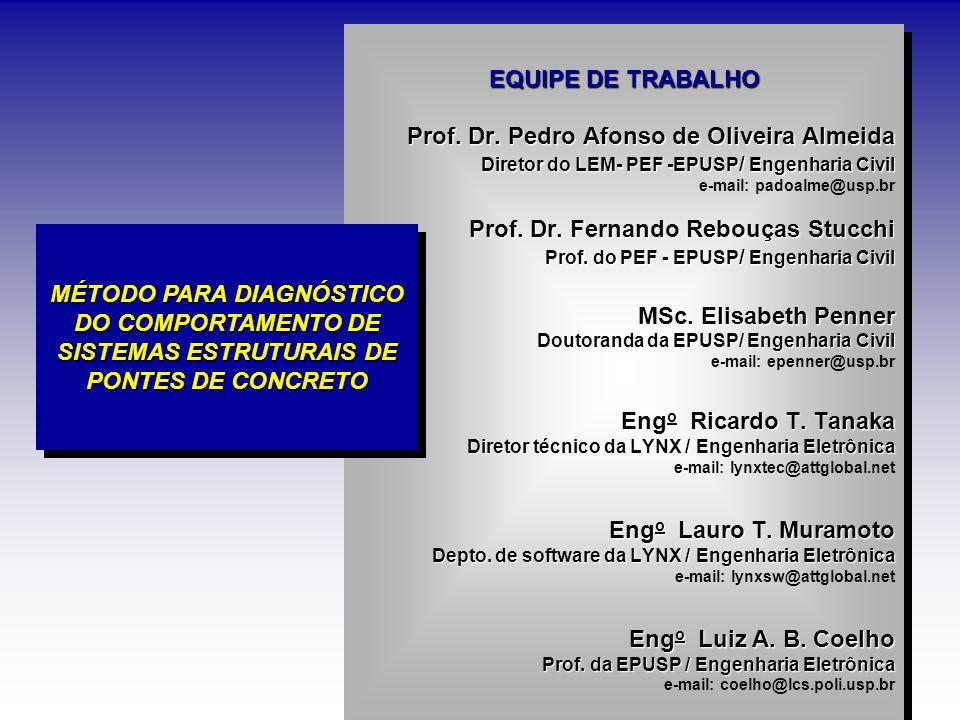 EQUIPE DE TRABALHO Prof.Dr.