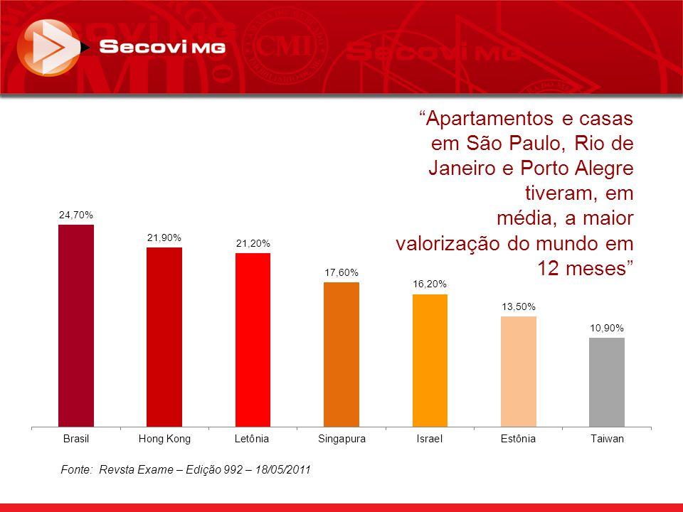 Região metropolitana de Belo Horizonte Município Área Km2 Número de habitantes Habitantes por km2 Qtas vezes maior que BH 01Jabuticatubas1.116,7714.04012.503.3 02Esmeraldas909,9861.369682.7 03Brumadinho640,0831.191491.9 04Baldim556,448.012141.6 05Caeté542,2438.209701.6 06Nova Lima428.4571.8971681.2 07Itaguara410,6211.697291.2 08Betim345,99391.7181.1351.05 09Belo Horizonte330,232.375.3297.198- Fonte: ALMG - IBGE 2005 – Organizado por Caixa Imobiliária Netimóveis