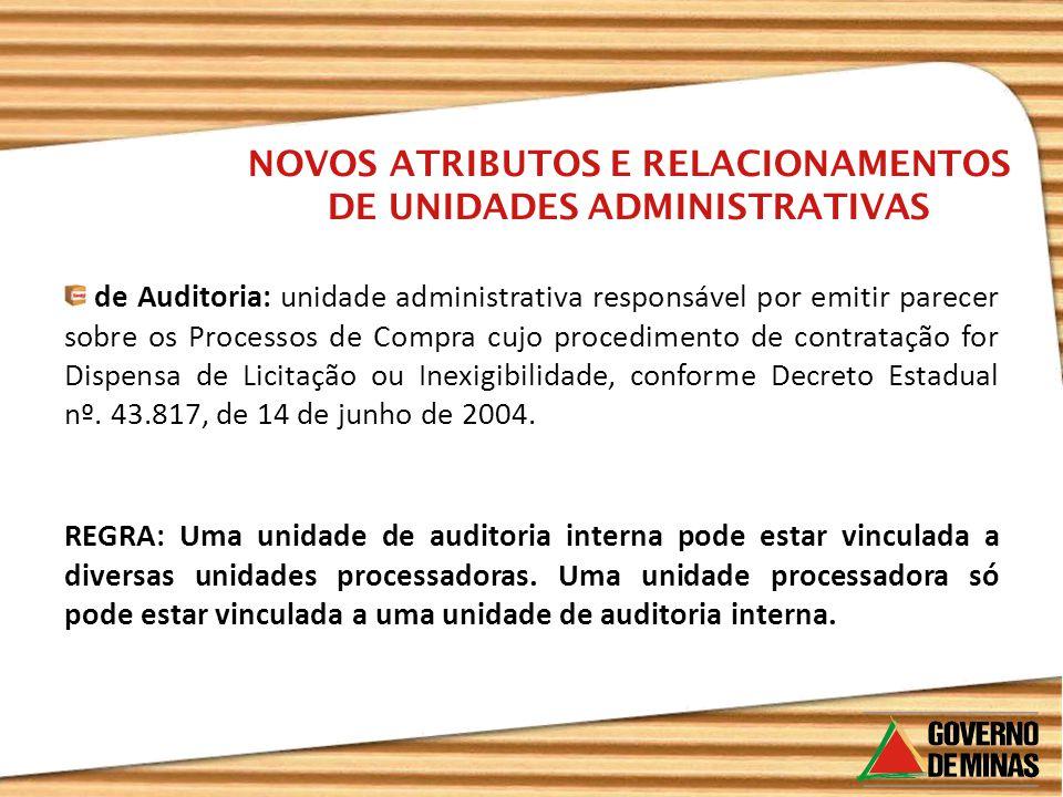 de Auditoria: unidade administrativa responsável por emitir parecer sobre os Processos de Compra cujo procedimento de contratação for Dispensa de Lici