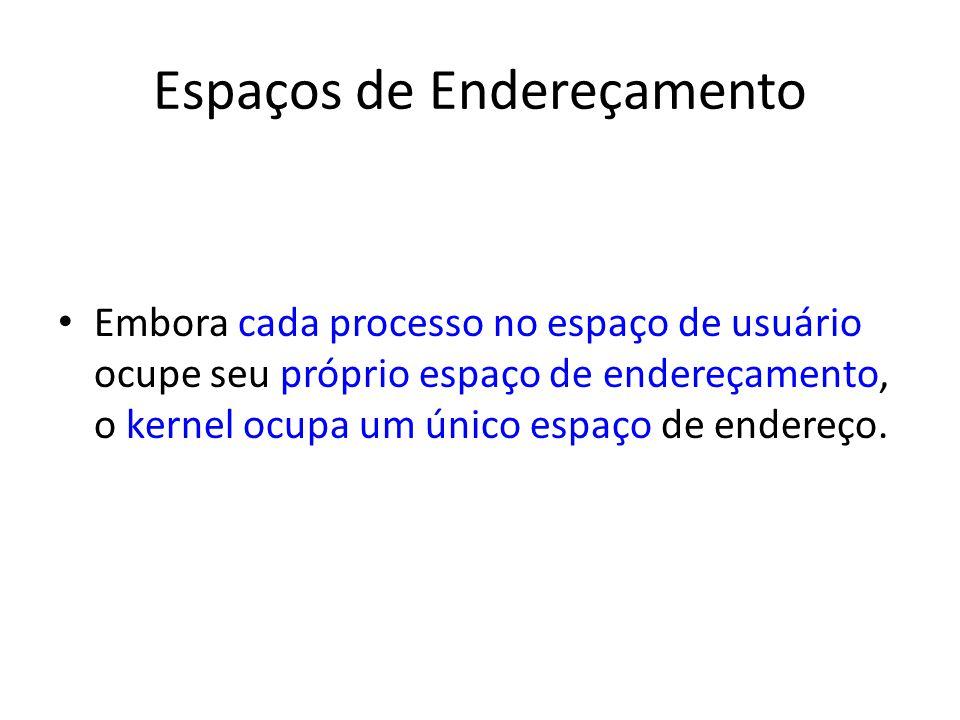 Espaços de Endereçamento Embora cada processo no espaço de usuário ocupe seu próprio espaço de endereçamento, o kernel ocupa um único espaço de endere