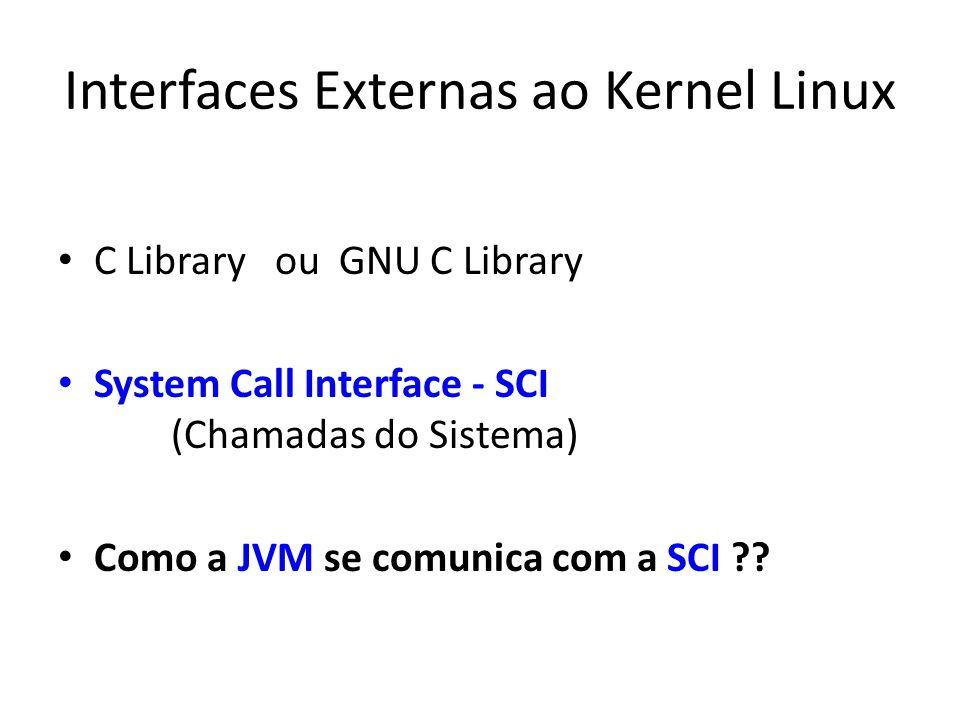 Interfaces Externas ao Kernel Linux C Library ou GNU C Library System Call Interface - SCI (Chamadas do Sistema) Como a JVM se comunica com a SCI ??
