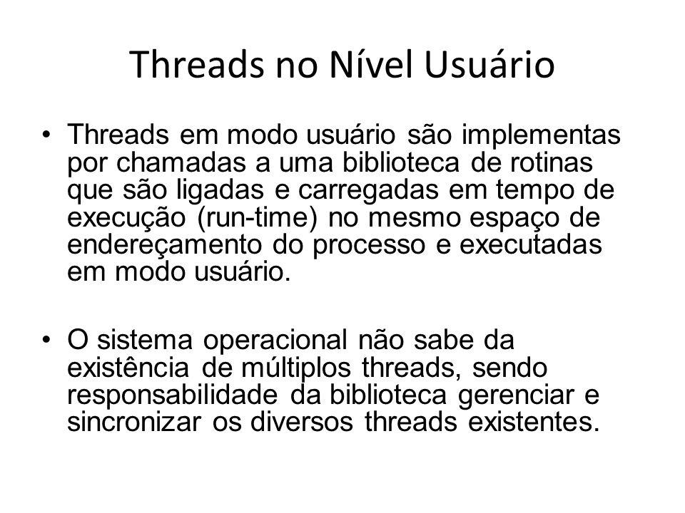 Threads no Nível Usuário Threads em modo usuário são implementas por chamadas a uma biblioteca de rotinas que são ligadas e carregadas em tempo de exe