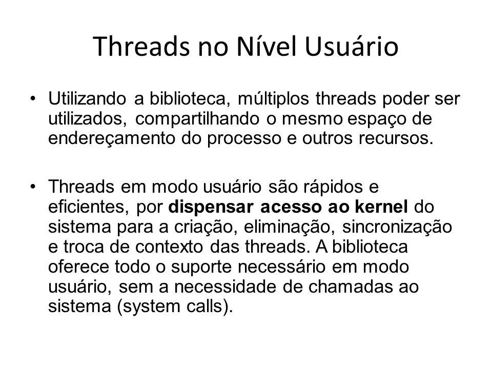 Threads no Nível Usuário Utilizando a biblioteca, múltiplos threads poder ser utilizados, compartilhando o mesmo espaço de endereçamento do processo e
