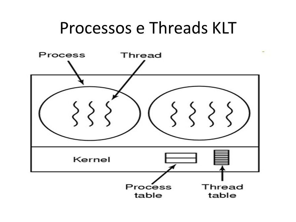Processos e Threads KLT