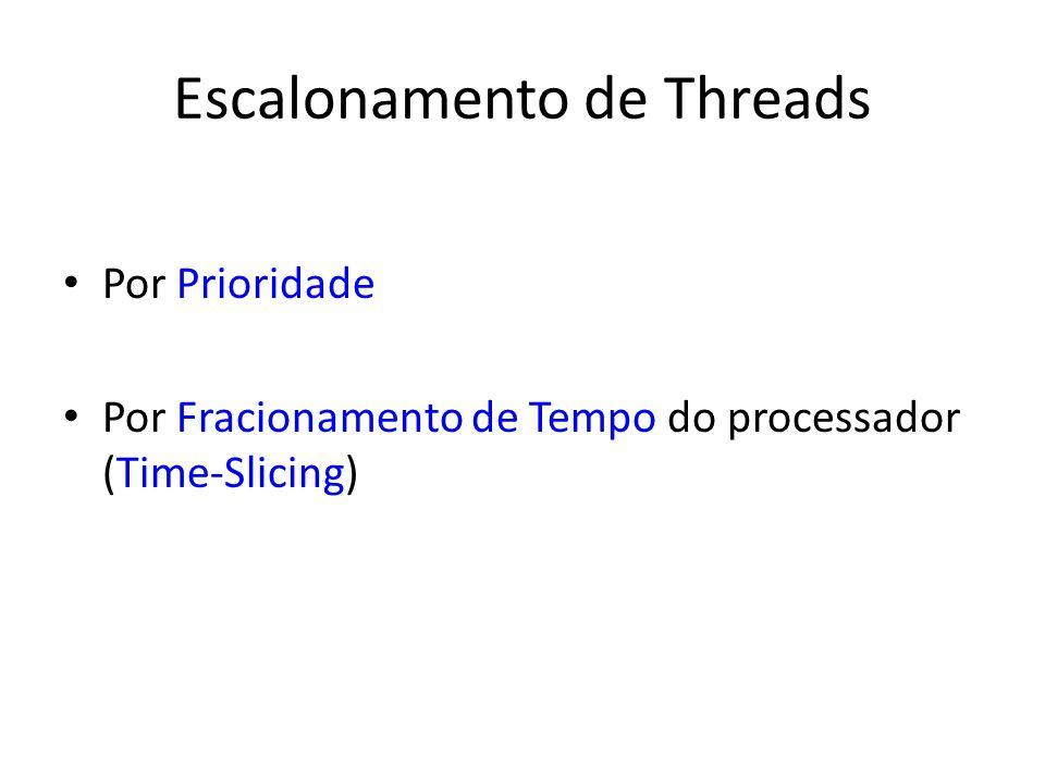 Escalonamento de Threads Por Prioridade Por Fracionamento de Tempo do processador (Time-Slicing)
