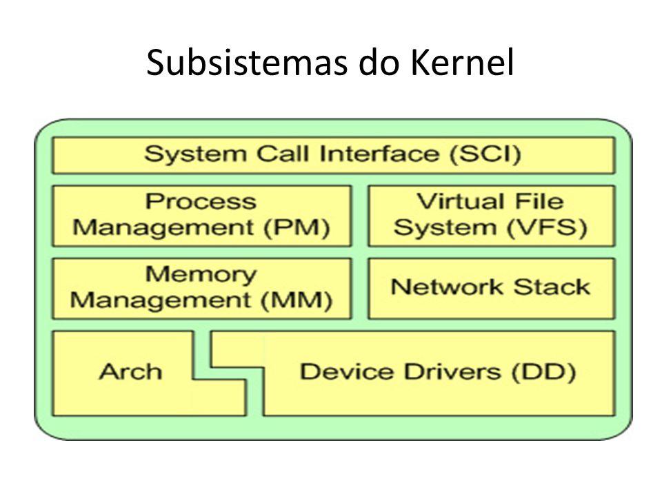 Subsistemas do Kernel