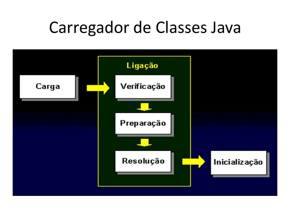 Carregador de Classes Java