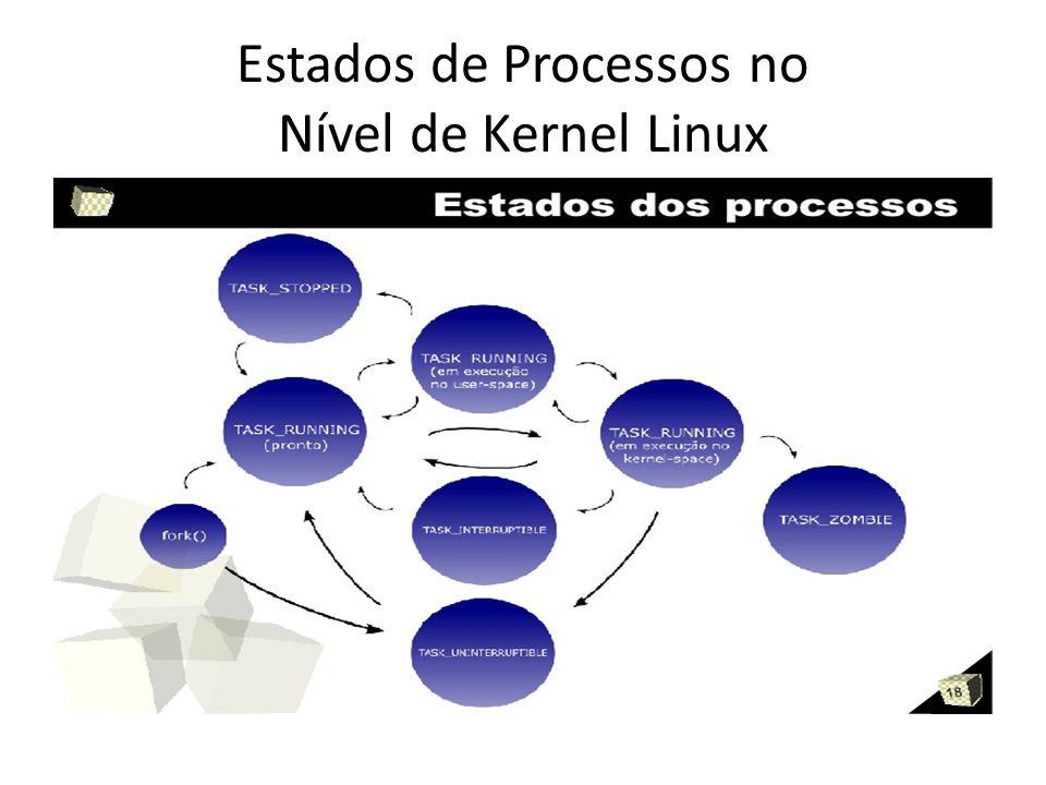 Estados de Processos no Nível de Kernel Linux