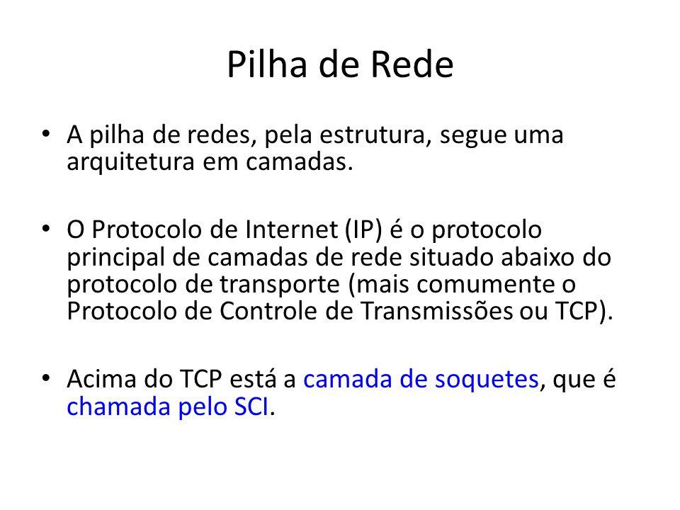 Pilha de Rede A pilha de redes, pela estrutura, segue uma arquitetura em camadas. O Protocolo de Internet (IP) é o protocolo principal de camadas de r