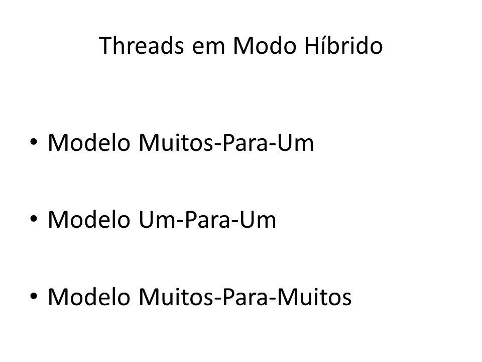 Threads em Modo Híbrido Modelo Muitos-Para-Um Modelo Um-Para-Um Modelo Muitos-Para-Muitos
