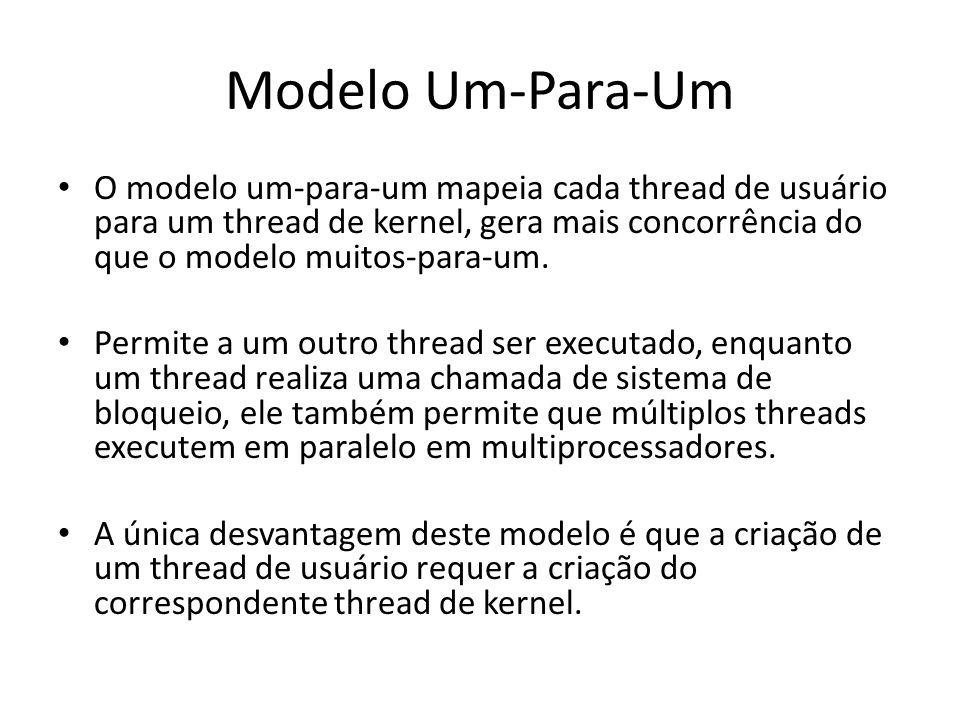 Modelo Um-Para-Um O modelo um-para-um mapeia cada thread de usuário para um thread de kernel, gera mais concorrência do que o modelo muitos-para-um. P