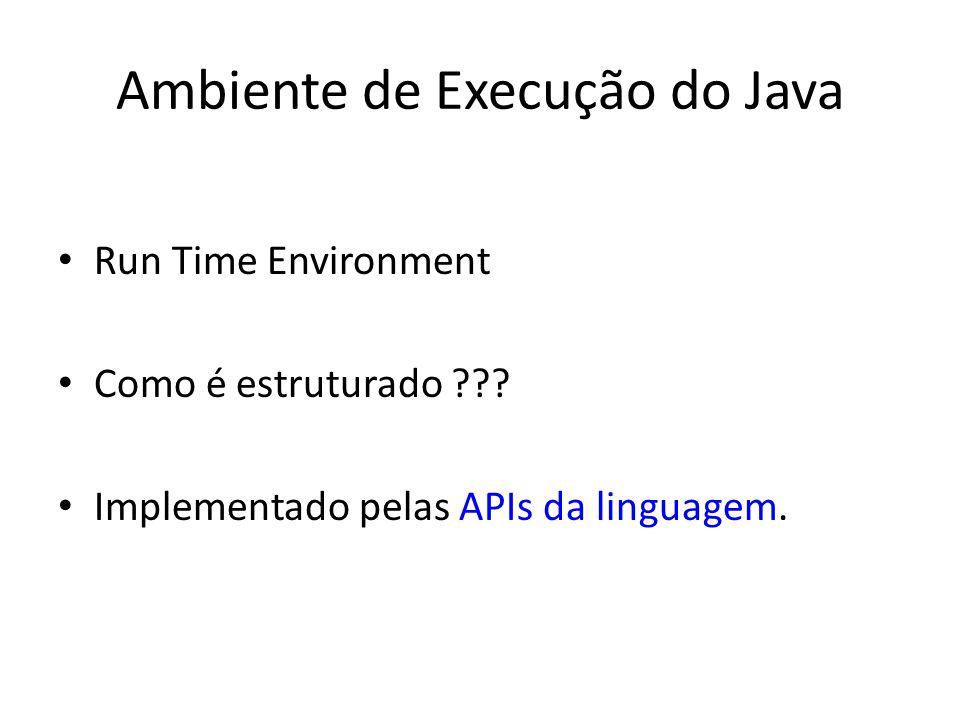 Ambiente de Execução do Java Run Time Environment Como é estruturado ??? Implementado pelas APIs da linguagem.