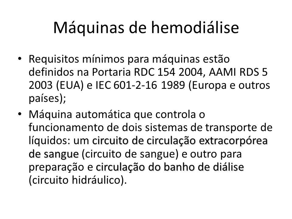 Máquinas de hemodiálise Requisitos mínimos para máquinas estão definidos na Portaria RDC 154 2004, AAMI RDS 5 2003 (EUA) e IEC 601-2-16 1989 (Europa e