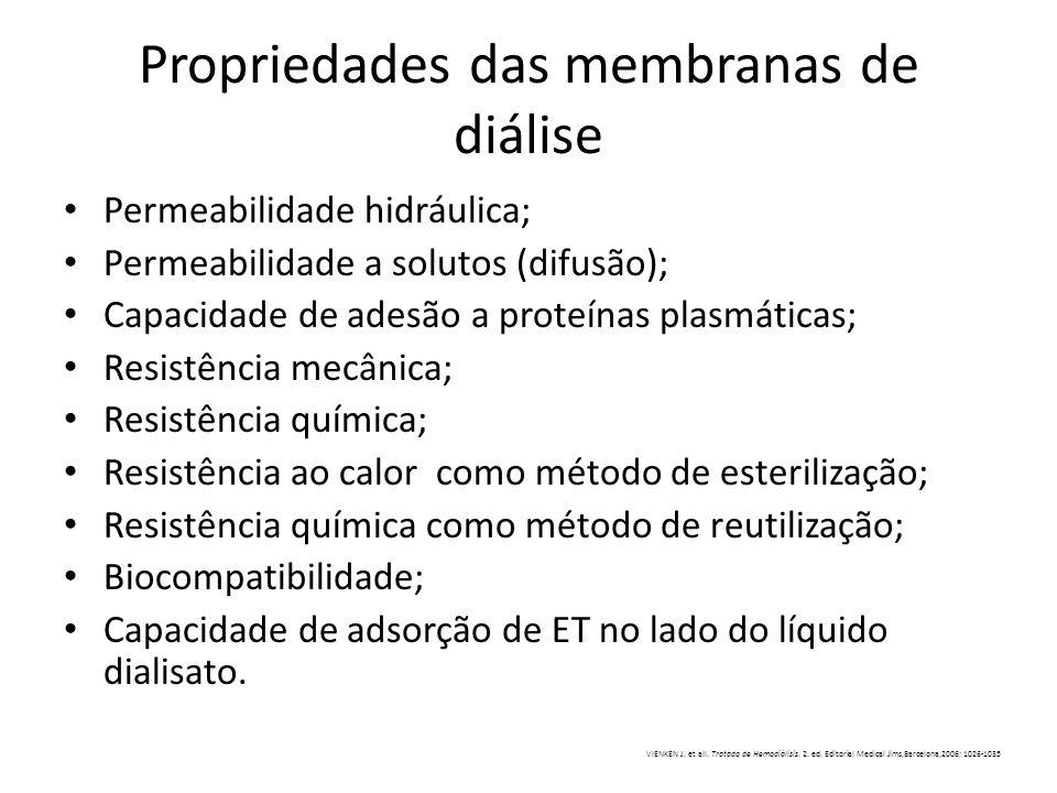Propriedades das membranas de diálise Permeabilidade hidráulica; Permeabilidade a solutos (difusão); Capacidade de adesão a proteínas plasmáticas; Res