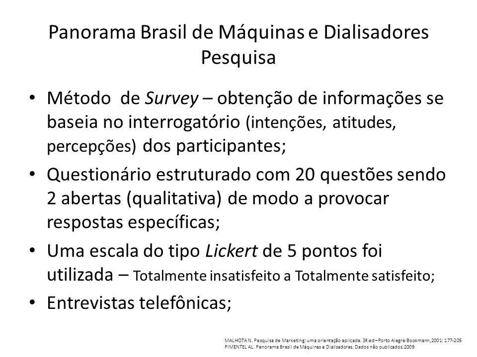 Panorama Brasil de Máquinas e Dialisadores Pesquisa Método de Survey – obtenção de informações se baseia no interrogatório (intenções, atitudes, perce