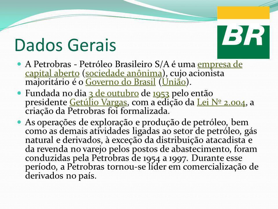 Dados Gerais A Petrobras - Petróleo Brasileiro S/A é uma empresa de capital aberto (sociedade anônima), cujo acionista majoritário é o Governo do Bras