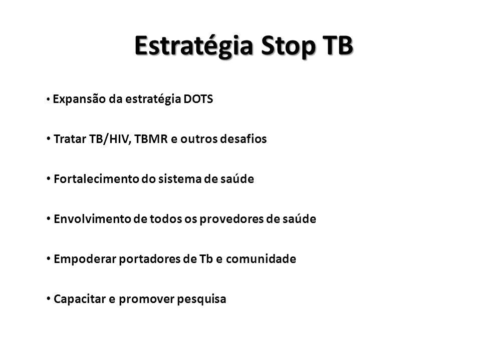 Estratégia Stop TB Estratégia Stop TB Expansão da estratégia DOTS Tratar TB/HIV, TBMR e outros desafios Fortalecimento do sistema de saúde Envolvimento de todos os provedores de saúde Empoderar portadores de Tb e comunidade Capacitar e promover pesquisa