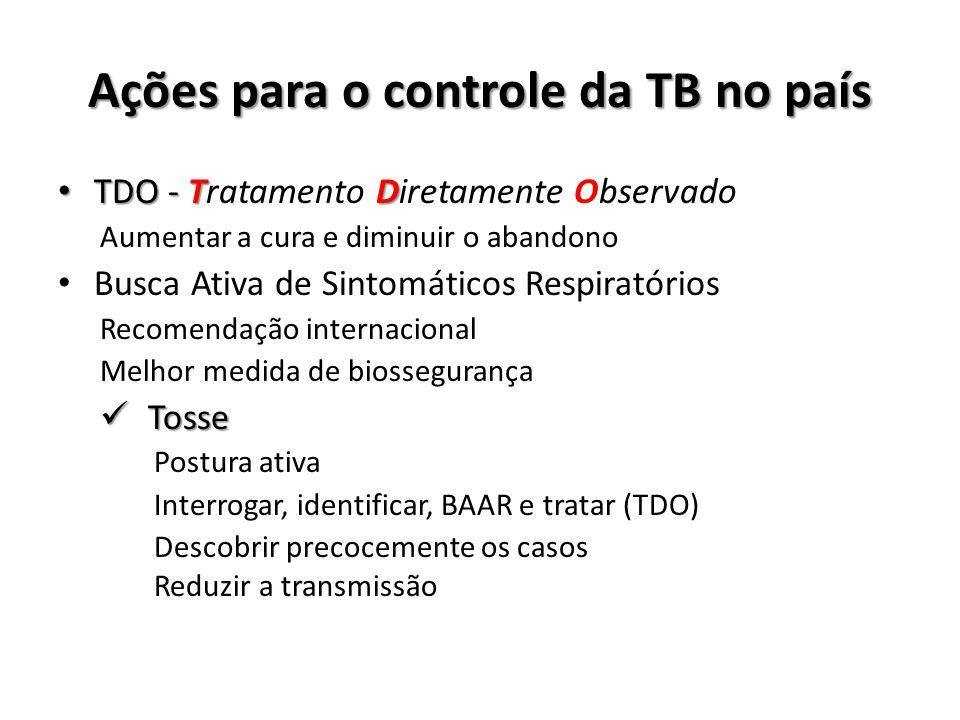 Ações para o controle da TB no país TDO - TD TDO - Tratamento Diretamente Observado Aumentar a cura e diminuir o abandono Busca Ativa de Sintomáticos Respiratórios Recomendação internacional Melhor medida de biossegurança Tosse Tosse Postura ativa Interrogar, identificar, BAAR e tratar (TDO) Descobrir precocemente os casos Reduzir a transmissão