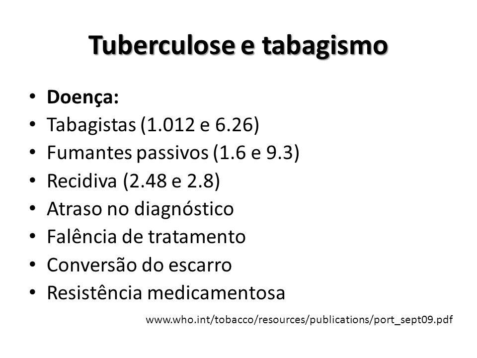Tuberculose e tabagismo Doença: Tabagistas (1.012 e 6.26) Fumantes passivos (1.6 e 9.3) Recidiva (2.48 e 2.8) Atraso no diagnóstico Falência de tratamento Conversão do escarro Resistência medicamentosa www.who.int/tobacco/resources/publications/port_sept09.pdf