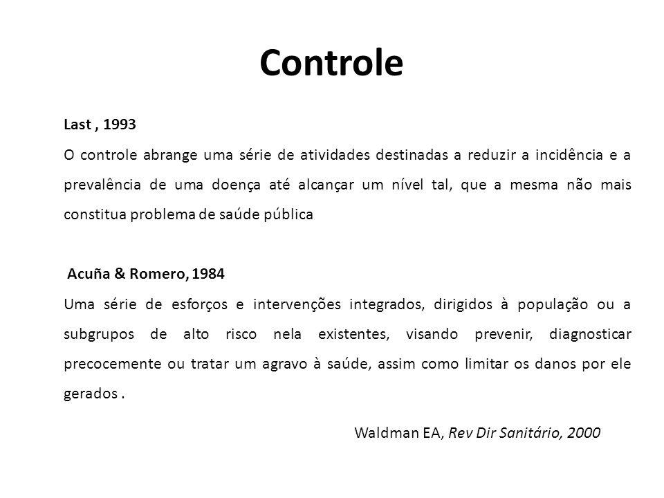 Controle Last, 1993 O controle abrange uma série de atividades destinadas a reduzir a incidência e a prevalência de uma doença até alcançar um nível t