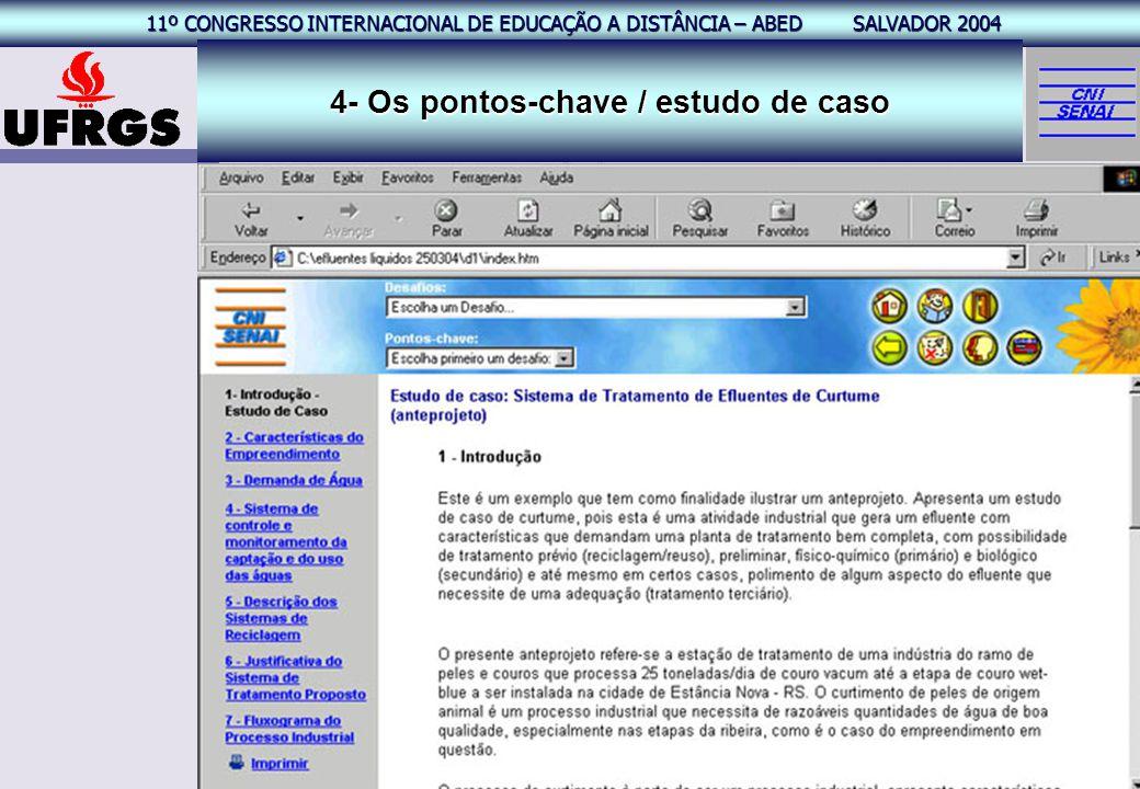 11º CONGRESSO INTERNACIONAL EAD – ABED SALVADOR 2004 11º CONGRESSO INTERNACIONAL DE EDUCAÇÃO A DISTÂNCIA – ABED SALVADOR 2004 20 4- Os pontos-chave /