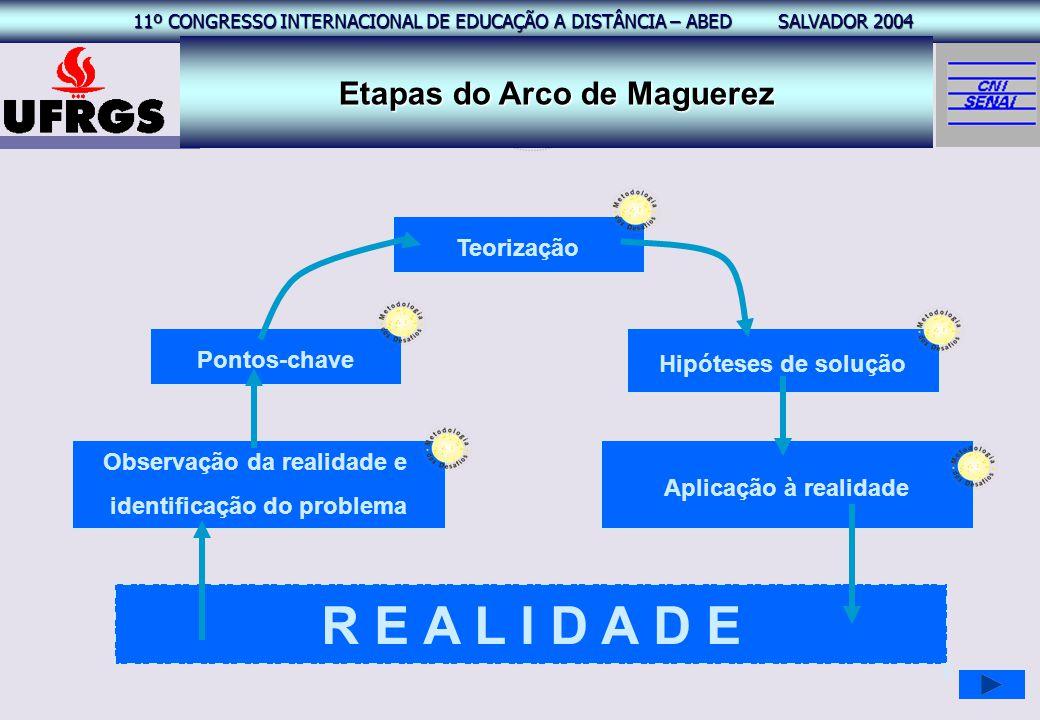 11º CONGRESSO INTERNACIONAL EAD – ABED SALVADOR 2004 11º CONGRESSO INTERNACIONAL DE EDUCAÇÃO A DISTÂNCIA – ABED SALVADOR 2004 8 R E A L I D A D E Obse