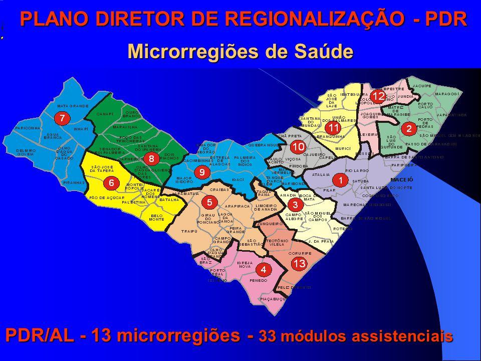 PLANO DIRETOR DE REGIONALIZAÇÃO - PDR PLANO DIRETOR DE REGIONALIZAÇÃO - PDR Microrregiões de Saúde PDR/AL - 13 microrregiões - 33 módulos assistenciais