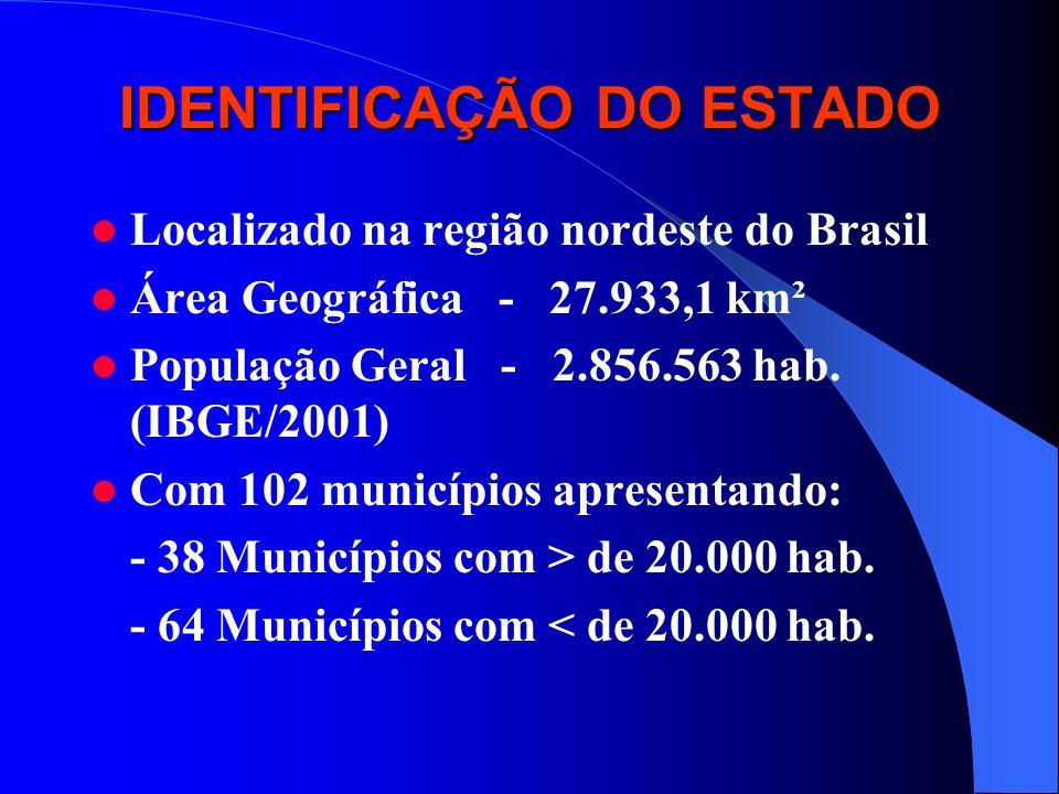 PLANO DIRETOR DE REGIONALIZAÇÃO - PDR PLANO DIRETOR DE REGIONALIZAÇÃO - PDR Município-sede da Região  É habilitado na condição de Gestão Plena do Sistema Municipal (NOAS).