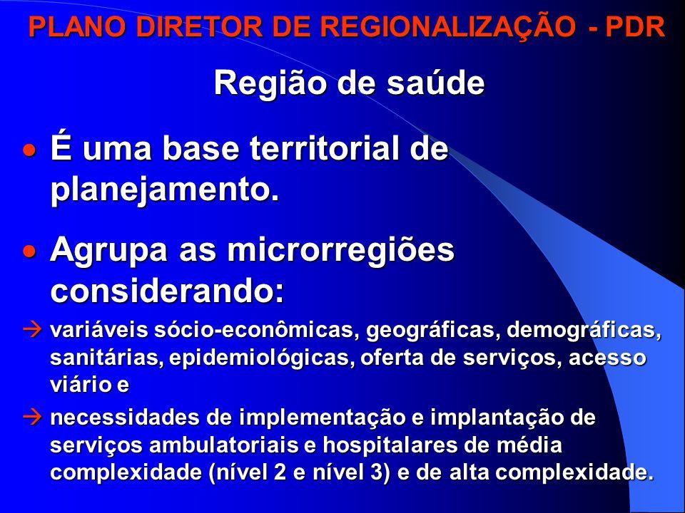 PLANO DIRETOR DE REGIONALIZAÇÃO - PDR PLANO DIRETOR DE REGIONALIZAÇÃO - PDR Região de saúde  É uma base territorial de planejamento.