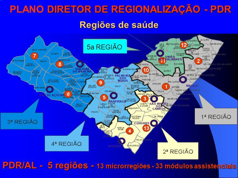 PDR/AL - 5 regiões - 13 microrregiões - 33 módulos assistenciais 5a REGIÃO DIRETOR DE REGIONALIZAÇÃO - PDR PLANO DIRETOR DE REGIONALIZAÇÃO - PDR Regiões de saúde