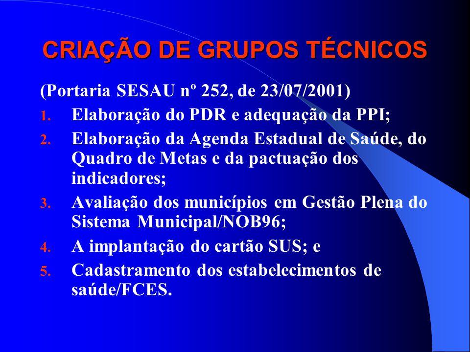 CRIAÇÃO DE GRUPOS TÉCNICOS (Portaria SESAU nº 252, de 23/07/2001) 1.