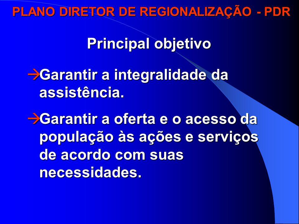 PLANO DIRETOR DE REGIONALIZAÇÃO - PDR PLANO DIRETOR DE REGIONALIZAÇÃO - PDR Principal objetivo  Garantir a integralidade da assistência.
