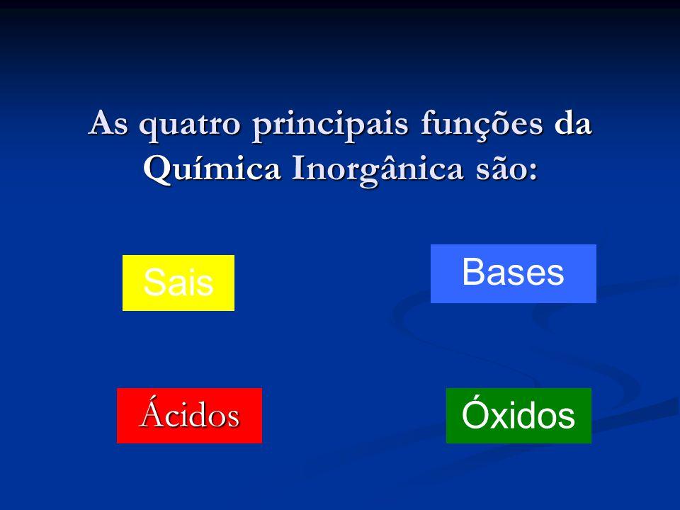 As quatro principais funções da Química Inorgânica são: Ácidos Bases Sais Óxidos