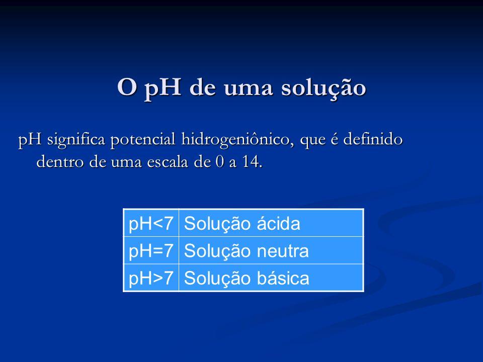 O pH de uma solução pH significa potencial hidrogeniônico, que é definido dentro de uma escala de 0 a 14. pH<7Solução ácida pH=7Solução neutra pH>7Sol