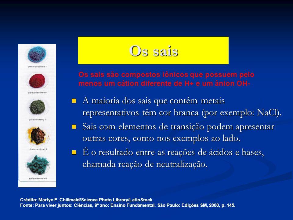 Os sais A maioria dos sais que contêm metais representativos têm cor branca (por exemplo: NaCl). A maioria dos sais que contêm metais representativos