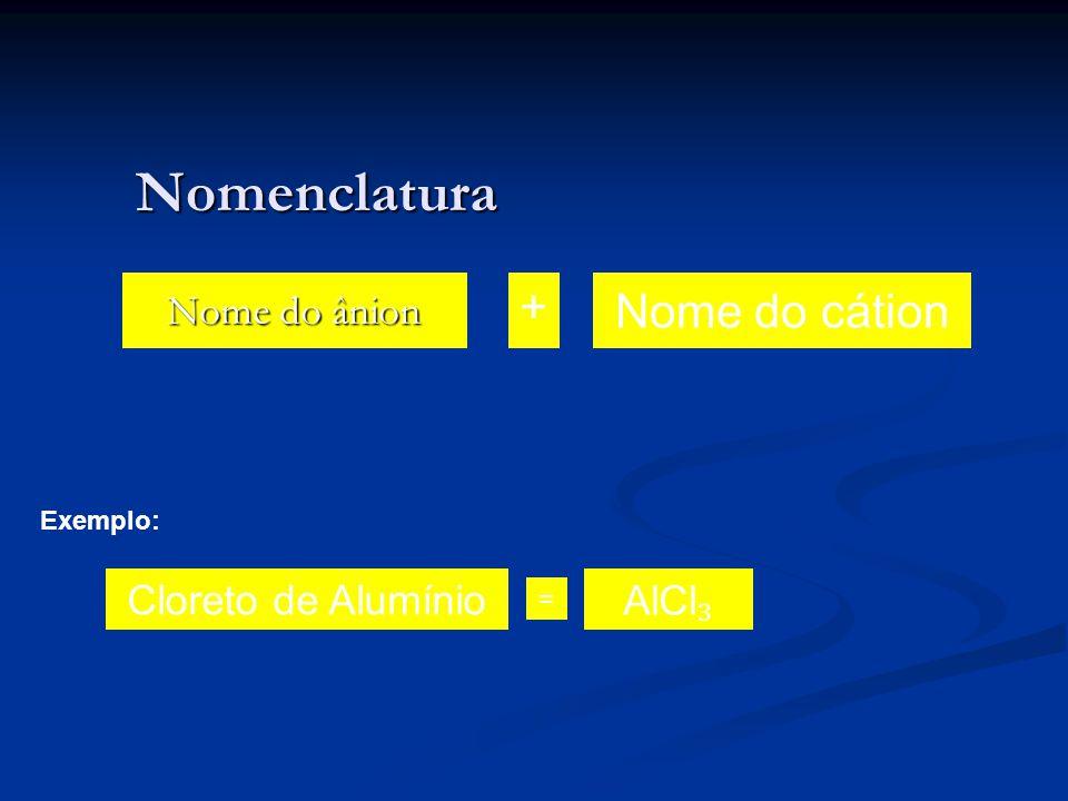 Nomenclatura Nome do ânion Nome do cátion + Exemplo: Cloreto de Alumínio AlCl ₃ =