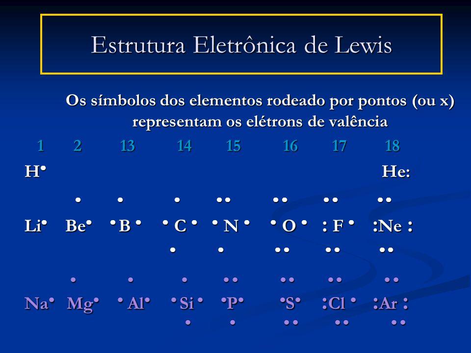 Estrutura Eletrônica de Lewis Os símbolos dos elementos rodeado por pontos (ou x) representam os elétrons de valência 1 2 13 14 15 16 17 18 1 2 13 14