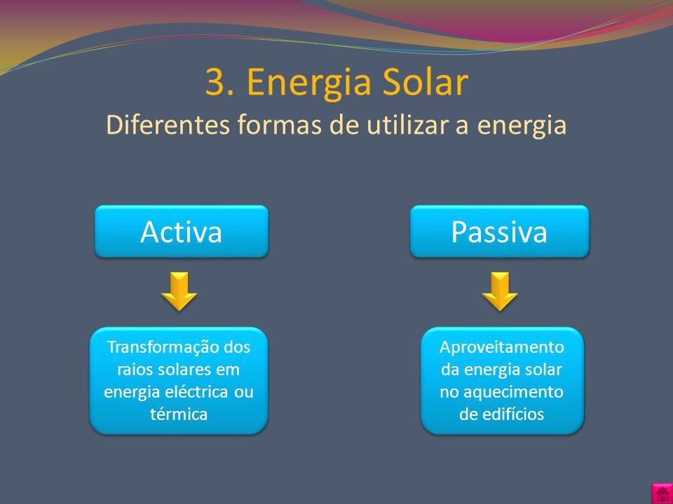 3. Energia Solar Diferentes formas de utilizar a energia Passiva Activa Transformação dos raios solares em energia eléctrica ou térmica Aproveitamento