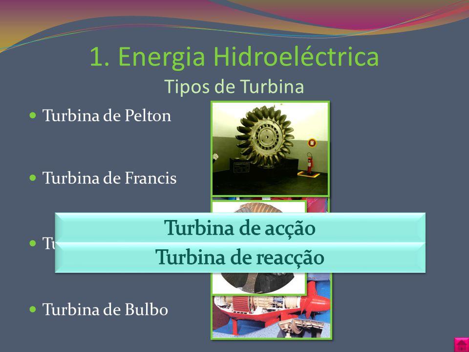 1. Energia Hidroeléctrica Tipos de Turbina Turbina de Francis Turbina de Kaplan Turbina de Kaplan Turbina de Bulbo Turbina de Pelton
