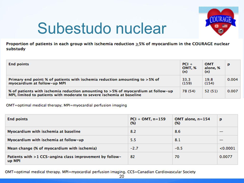 Subestudo nuclear 20