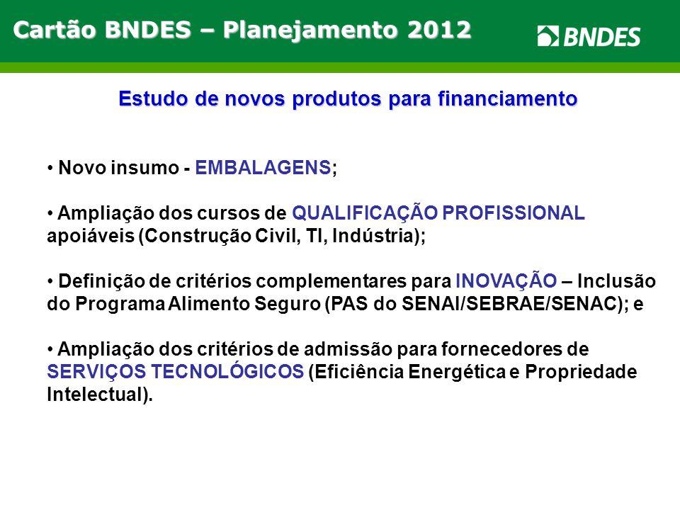 Cartão BNDES – Planejamento 2012 Estudo de novos produtos para financiamento Novo insumo - EMBALAGENS; Ampliação dos cursos de QUALIFICAÇÃO PROFISSIONAL apoiáveis (Construção Civil, TI, Indústria); Definição de critérios complementares para INOVAÇÃO – Inclusão do Programa Alimento Seguro (PAS do SENAI/SEBRAE/SENAC); e Ampliação dos critérios de admissão para fornecedores de SERVIÇOS TECNOLÓGICOS (Eficiência Energética e Propriedade Intelectual).